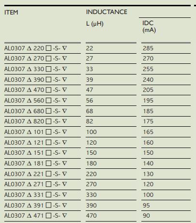 al0307-table.png